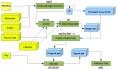 【Android 热修复】美团Robust热修复框架原理解析