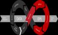 DataOps(数据运维)指南 - 数据管理的新时代